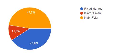 MJA 2015 détail des votes